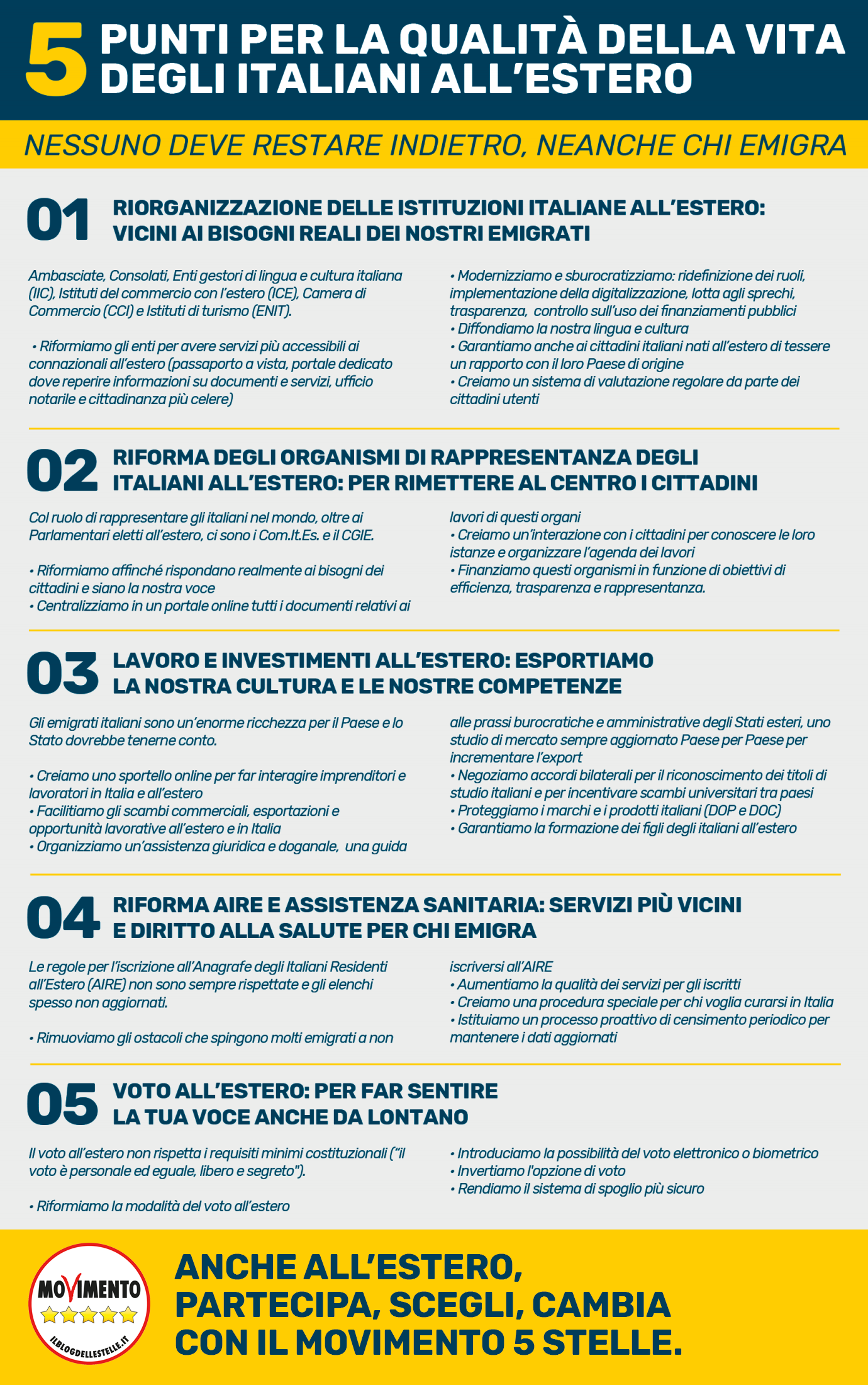 Programma Italiani all'estero del Movimento 5 Stelle - M5S Elezioni Politiche 2018